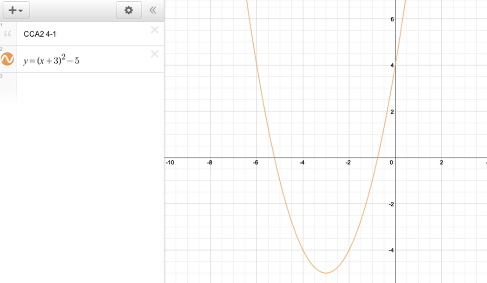 Drag along the curve to find critical points.