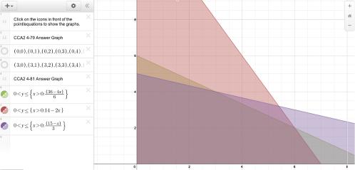 4-81 Answer Graph: