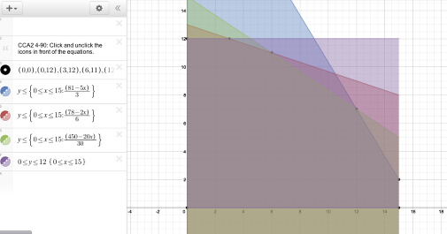Click all of the circles to view the intersection of all inequalities.