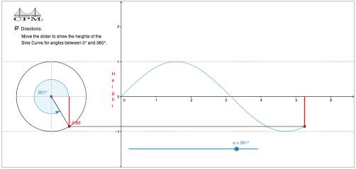 Unit Circle Showing Sine Curve (html5)