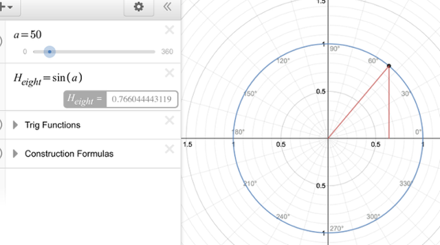 Unit Circle: Move the slider and view the heights for various degree measures.