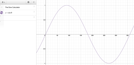 Explore the Sine function with this tool:
