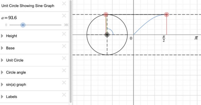 The Unit Circle and the Sine Curve