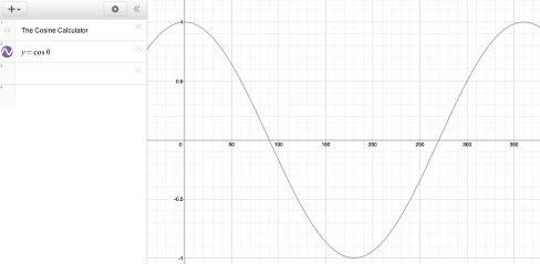 7-52 Student eTool (The Cosine Calculator)
