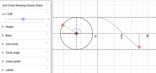 The Unit Circle and Cosine Function