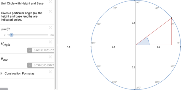 The Unit Circle with Height and Base