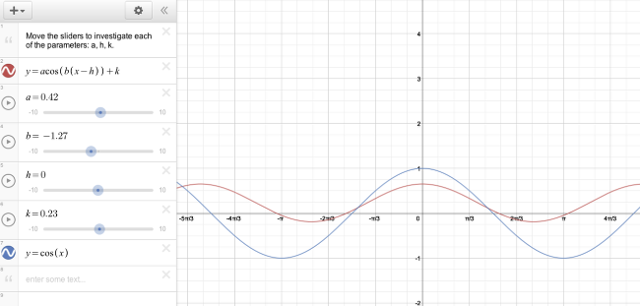 Move sliders or the play button in front of the sliders to investigate the cosine curve.