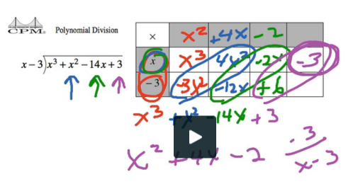 This video show how to use a generic rectangle for Polynomial Division with a remainder.