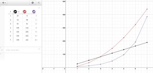 5-83 Answer graphs: