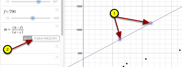 Drag the purple line about.  The slope (m) of the line is recorded.