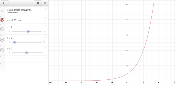 Use the sliders to investigate the exponential function.