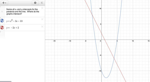 Drag on the graphs to view critical points.