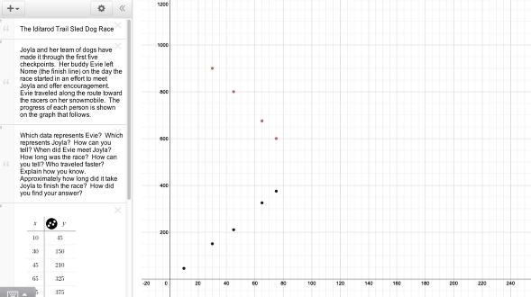 Explore math concepts using this eTool: