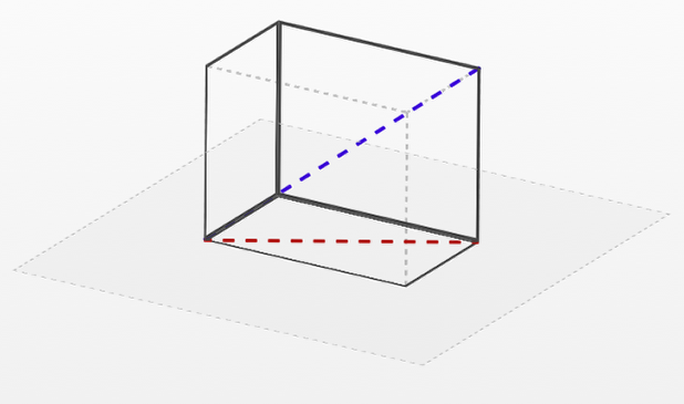 Drag the box until you have viewed all sides including the views from the top and bottom.