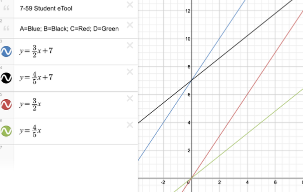 CC3 7-59: Which graphs have the same slope.  How do you know?