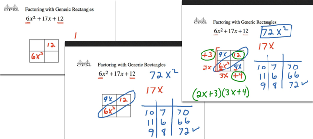 Factoring Trinomials (Without Using Diamond Problems):