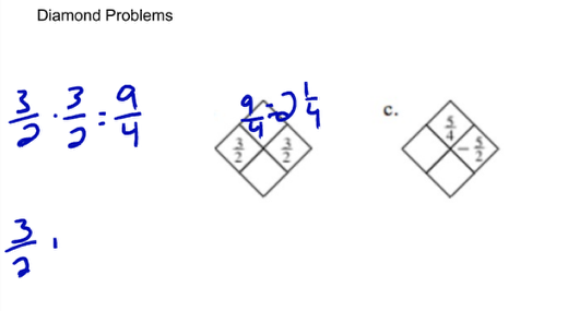 Diamond Problems with Fractions: