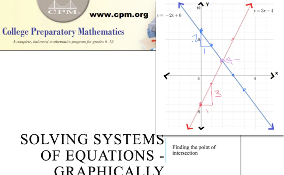 Solving Systems of Equations - Graphically