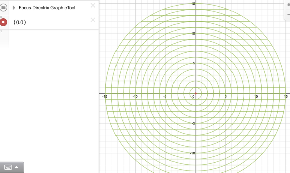 Focus-Directrix Graph eTool: