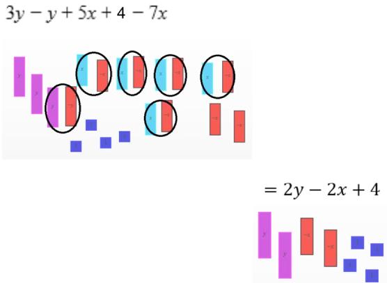 Algebra Tiles: Combining Like Terms Part 2