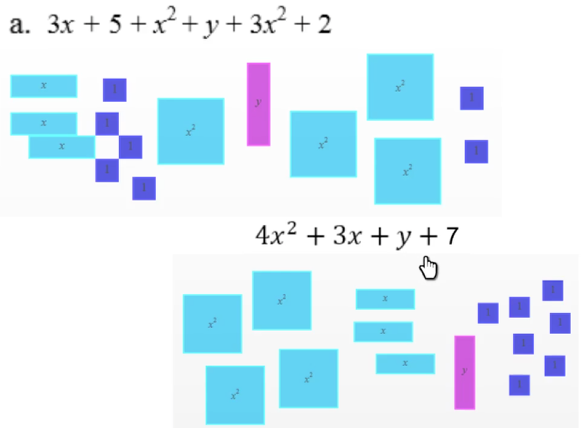 Algebra Tiles: Combining Like Terms Part 1