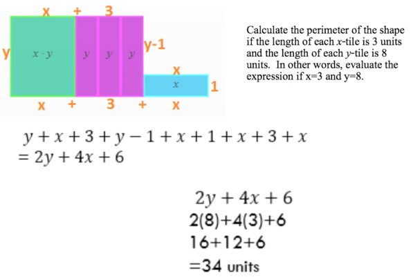 Algebra Tiles: Evaluating Expressions Part 1: