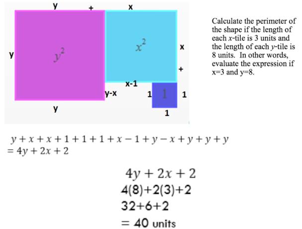 Algebra Tiles: Evaluating Expressions Part 2: