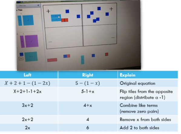 Manipulating the Algebra Tiles and Recording the Steps: