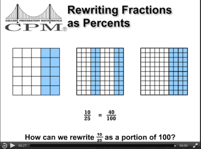 This lesson includes a QuickTime animation demonstration of how a fraction to percent conversion can be geometrically represented. The diagrams in the animation match those in problem 1‑95.