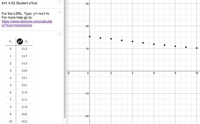 Int1 4-52 Student eTool (Desmos):