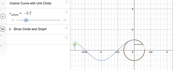 Cosine Curve with Unit Circle: