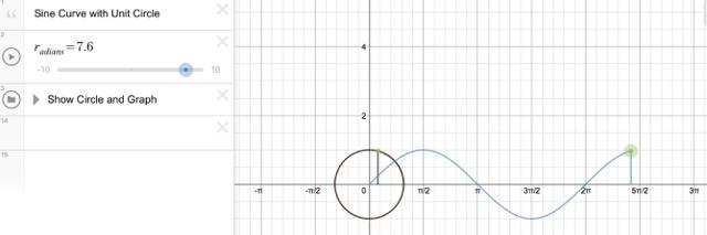 Sine Curve with Unit Circle: