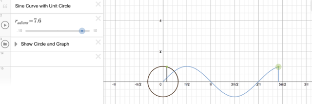 Sine Curve with Unit Circle: