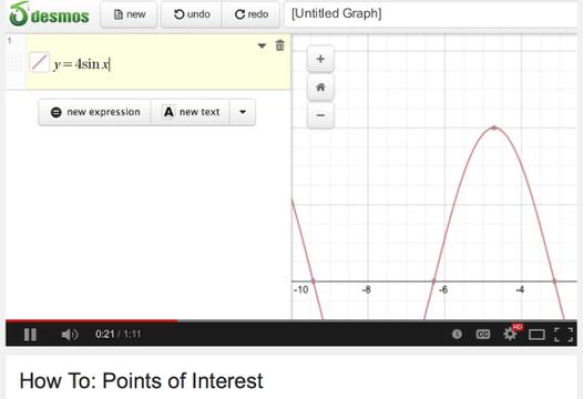 Desmos Video describing Points of Interest