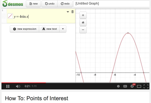 Desmos Video describing Points of Interest