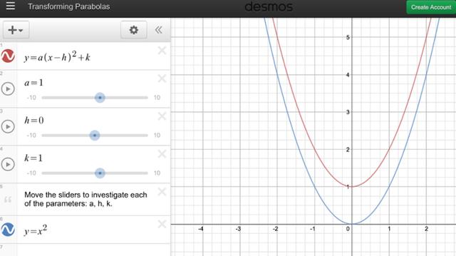 Transforming Parabolas: