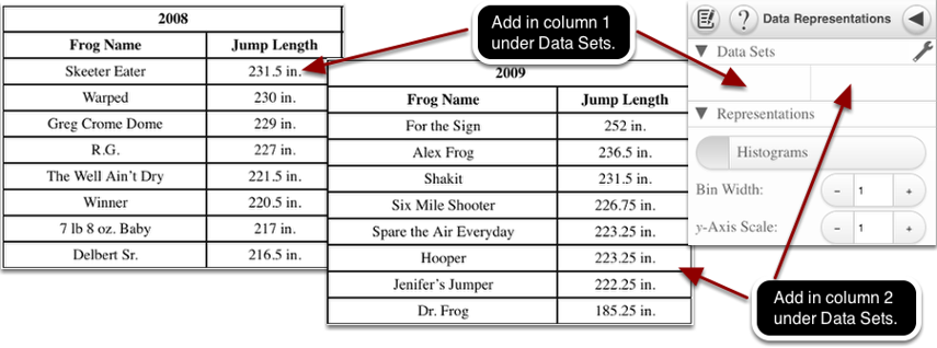 """Explore 1: Add the following data in the columns under """"Data Sets."""""""