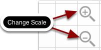 Explore 2: Change the scale!
