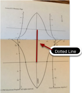 Fold the paper in half perpendicular to the dotted line.