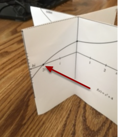 Turn the model to view the complex roots