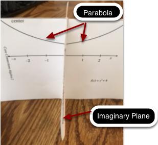 View Parabola.