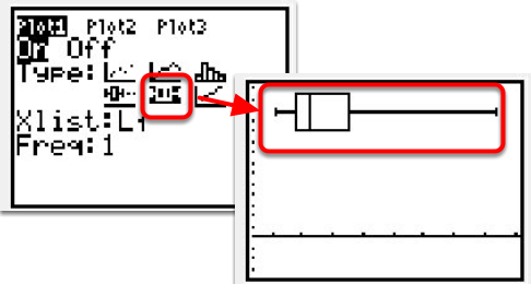 Go to the [2nd] [Stat]. In Plot1, use the arrow keys to the 2nd Box Plot. Press 'Enter'. This plot will not show the outliers.