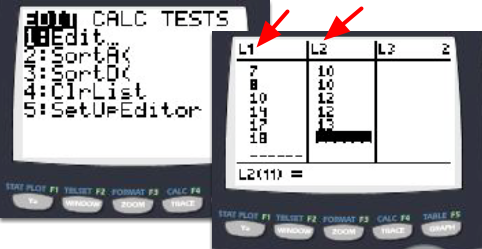 Go to [Stat] 'Edit'. Type in the data for L1 and L2.