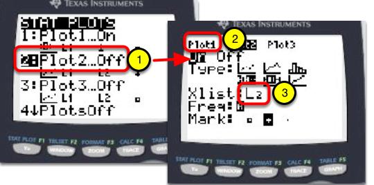 Press [2nd] [Stat Plot]. Arrow down. Turn on Plot 2. Select the box plot of choice. Select L2 list.