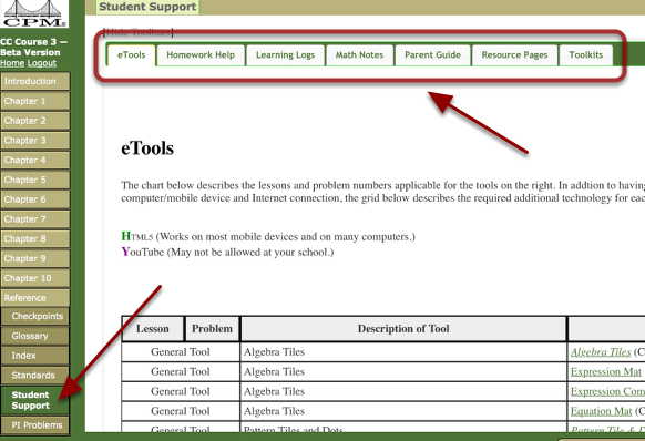 Find eTools, Resource Pages, and more through the Student Support tab.
