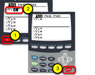 Go to Y1 and [Clear] any functions.
