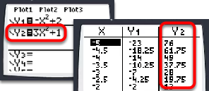 Add a second function into [Y=]. View both tables side by side.