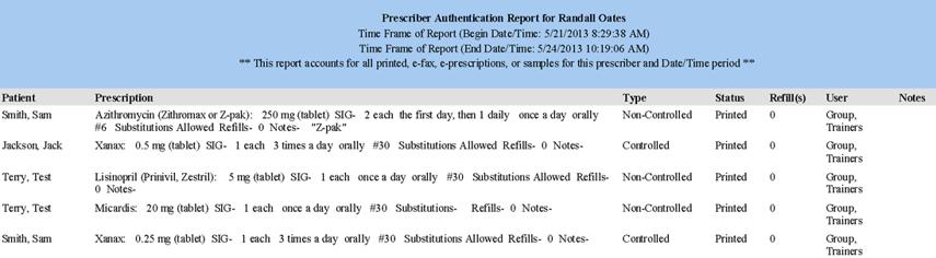 Prescriber Authentication Report