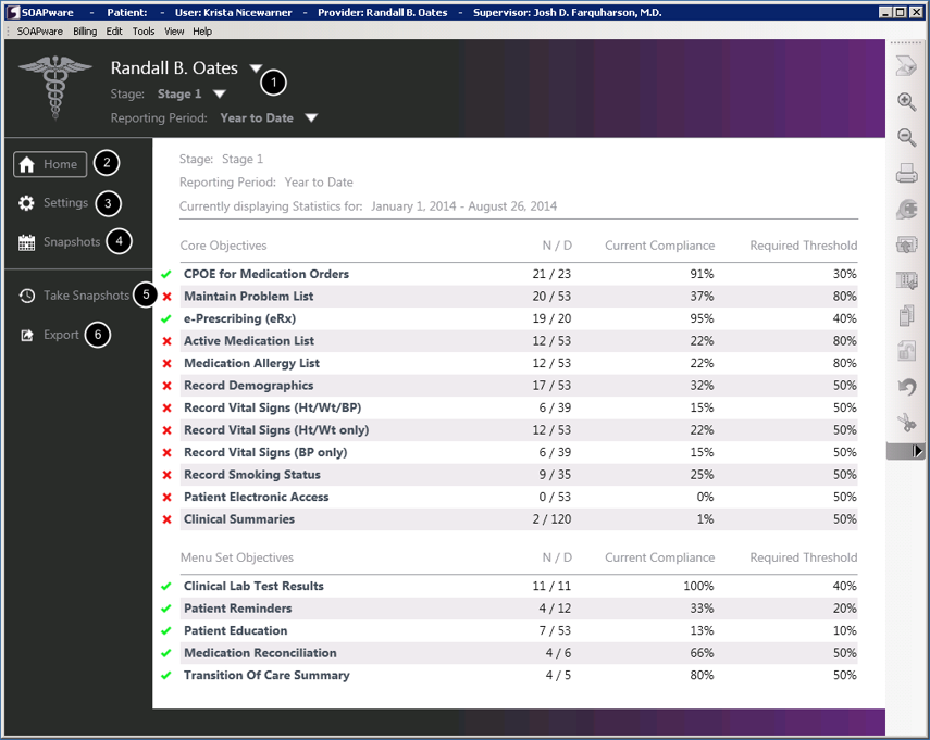The New 2014 Meaningful Use Dashboard