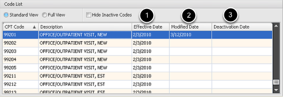 CPT® Effective, Modified or Deactivation Date